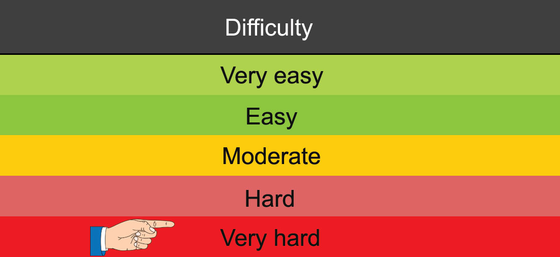 Very Hard – DMV Test difficulty grading by licenseroute