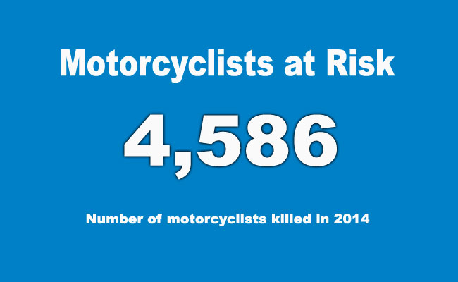 Motorcyclists at risk